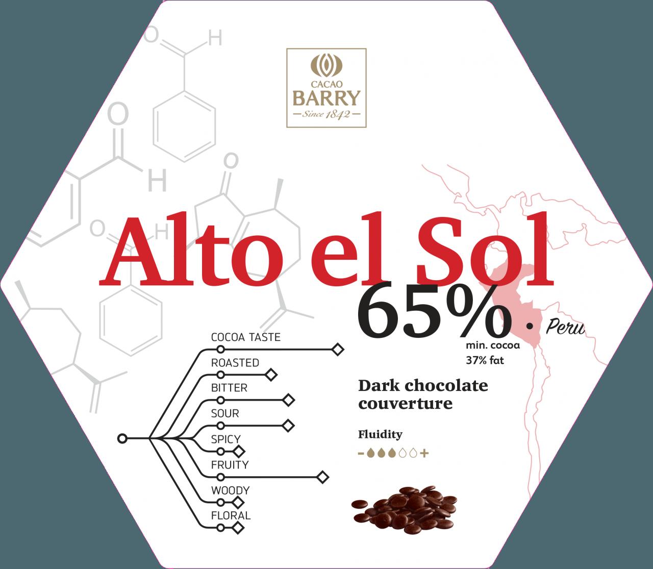 https://wvw.barry-callebaut.com/l/251982/2020-04-15/2lhj4l/251982/146025/Alto_el_Sol.pdf